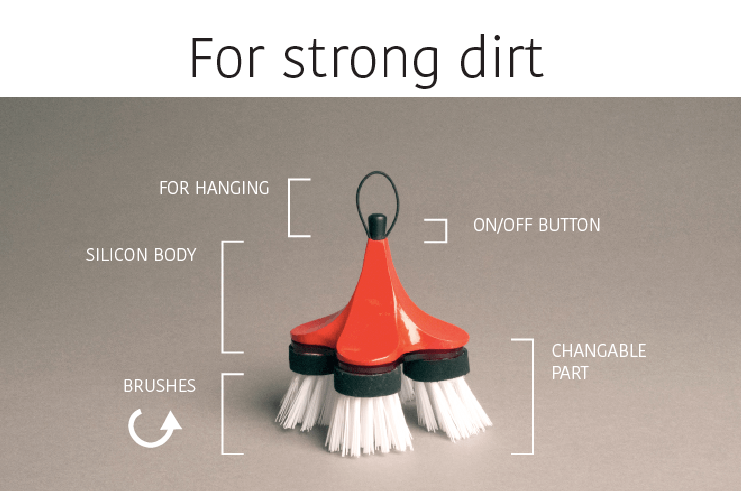 14-strong dirt