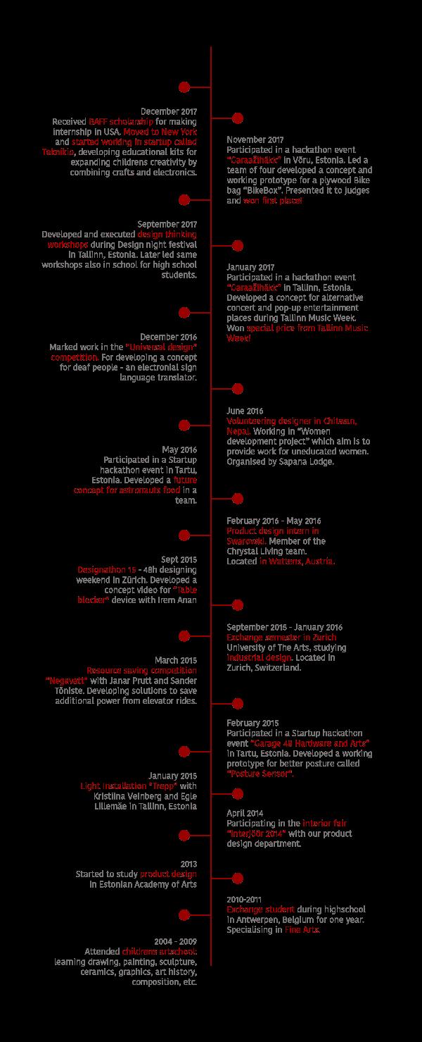 veebi-timeline2